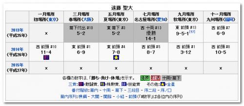 2015-01-12_131049